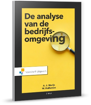 Analyse van de bedrijfsomgeving