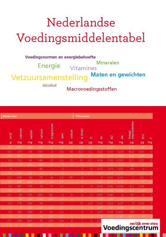 Nederlandse voedingsmiddelentabel (2016)